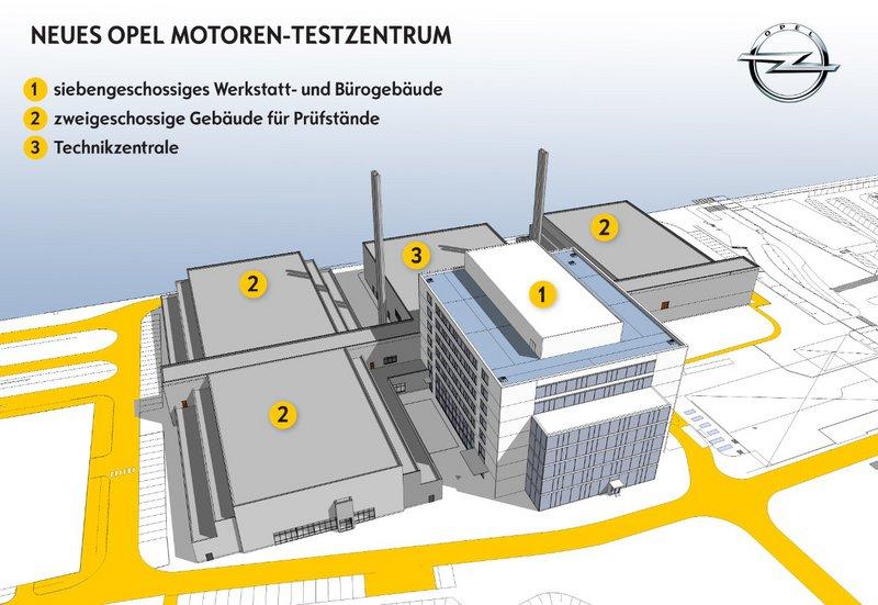 Σχεδιαστική απεικόνιση του νέου Κέντρου Εξέλιξης Κινητήρων της Opel.
