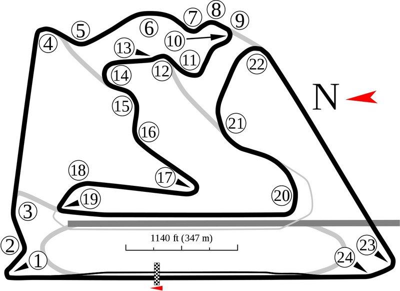 Το Endurance Circuit του 2010