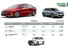 Green NCAP: Η ώρα των οικολογικών